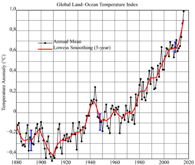 Index Of Images Temp Rvnet: In-Depth: Climate Change And Massachusetts Real Estate