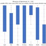 graph of massachusetts covid-19 eviction moratorium survey results April 17, 2020