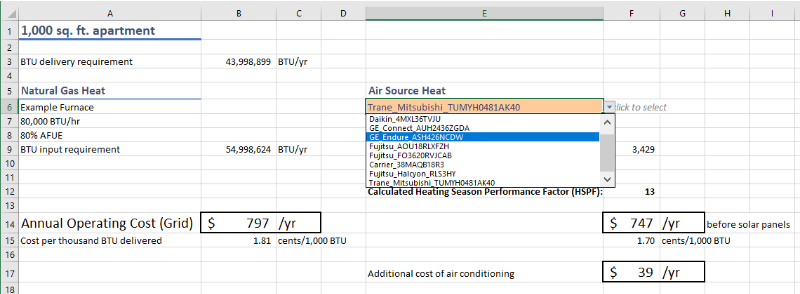 heat pumps vs furnace calculator